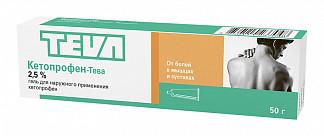 Кетопрофен-тева 2,5% 50г гель для наружного применения