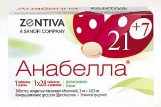 Анабелла 3мг+0,03мг 28 шт. таблетки покрытые пленочной оболочкой