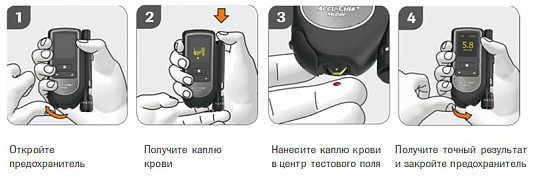 Тест-кассета акку-чек мобайл №50, фото №2