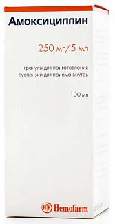 Амоксициллин 250мг/5мл 100мл гранулы для приготовления суспензии