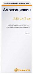 Амоксициллин 250мг/5мл 40г гранулы для приготовления суспензии для приема внутрь