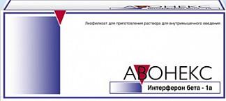 Авонекс 30мкг/0,5мл 4 шт. раствор для внутримышечного введения
