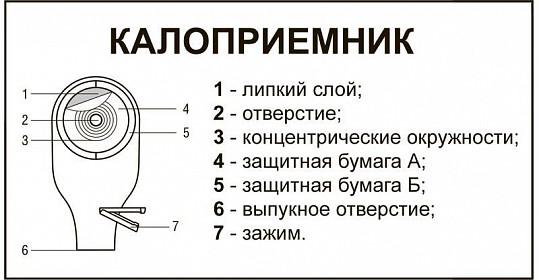 Абуцел-вт калоприемник 5 шт., фото №3